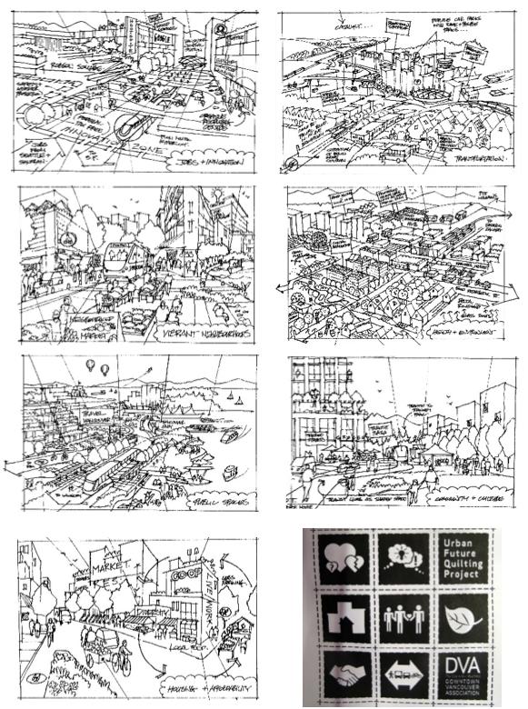 DVA Transportation Roundtable Sketches